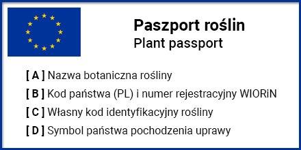 paszport roślin etykieta